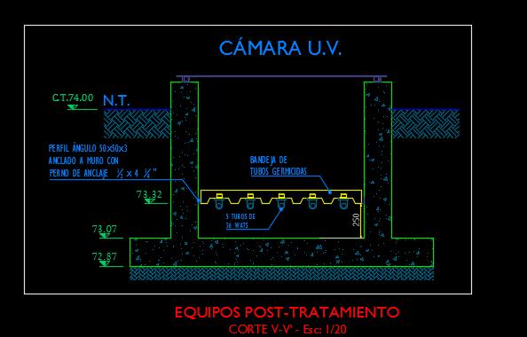 badena UV-C 36x5